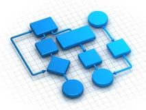 Схема технологического процесса Стоковые Фотографии RF