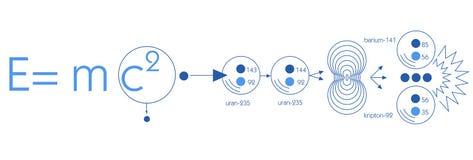 Схема физики, химии и священной геометрии Стоковые Изображения RF