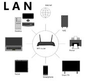 Схема Lan Стоковое Изображение