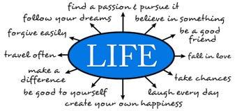 счастливая жизнь иллюстрация штока