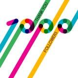 Следующий 1000, знамя, значок или плакат большое спасибо для блогов и социальных сетей иллюстрация вектора