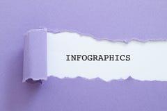 Слово INFOGRAPHICS Стоковое фото RF