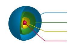 Слои сферы Infographic в 3D иллюстрация вектора