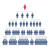 Ð¡orporate hierarchy, network marketing Stock Image