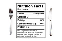 таблица питания еды 0 калорий Стоковые Изображения RF