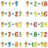 Таблица умножения 9 Стоковые Фотографии RF