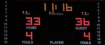 Табло баскетбола электронное с яркими номерами Стоковые Фотографии RF