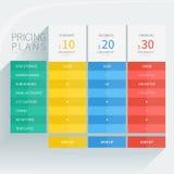 Таблица сравнения оценки установила для веб-службы коммерчески дела бесплатная иллюстрация