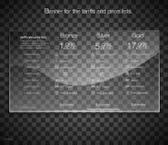 Тарифицирует знамена Таблица оценки сети Дизайн вектора для сети app Список цен на товары Стоковое Изображение RF
