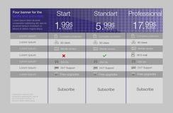 Тарифы и элементы сети списка цен на товары Хостинг плана Стоковая Фотография RF