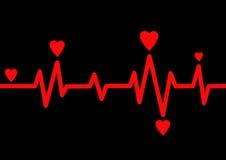 тариф монитора сердца Стоковое Изображение