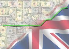 тариф фунта девизов в долларах бесплатная иллюстрация