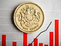 Тариф фунта стерлинга Стоковое Изображение RF