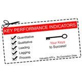 Талон индикаторов ключевой производительности Стоковые Изображения RF