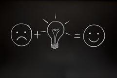 творческие способности принципиальной схемы chalkboard Стоковое Изображение RF