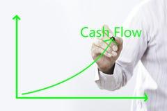 Текст исходящей наличности с пунктом руки бизнесмена на виртуальной зеленой линии диаграммы стоковое фото rf