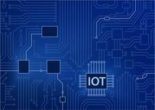 Текст IOT показанный на монтажной плате с голубой предпосылкой Интернет иллюстрации концепции вещей Стоковая Фотография