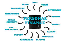 Текст teal личных финансов Стоковое Изображение