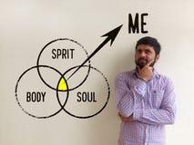Тело, дух и душа - я - здоровая концепция разума Стоковое Фото