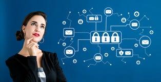 Тема безопасностью электронной почты с бизнес-леди стоковое изображение