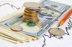 темпы роста девизов в долларах принципиальной схемы 3d понижаясь стоковое фото rf