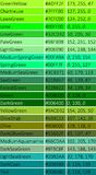 Тени зеленой иллюстрации вектора бесплатная иллюстрация