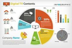 Тенденция ТВ цифров infographic в стиле вектора Стоковые Изображения