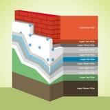 Термоизоляция Infographics полистироля наслоенное поперечным сечением Стоковые Изображения