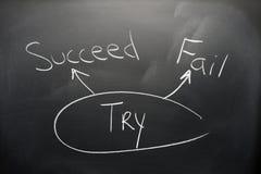 терпеть неудачу преуспевает Стоковая Фотография RF