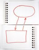 тетради раскрывают 2 Стоковое Изображение