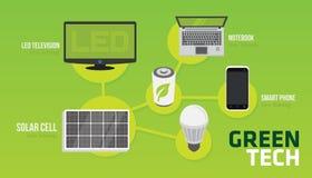 Технология зеленой окружающей среды eco техника дружелюбная Стоковое Фото