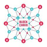 Технология сетевого компьютера Blockchain - творческая иллюстрация концепции вектора Абстрактный графический дизайн плана знамени иллюстрация штока