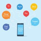 Телефон подключает к социальным средствам массовой информации Стоковые Фотографии RF
