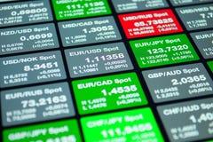 Тиккеры валют Стоковая Фотография RF