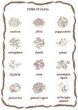 Типы макаронных изделий иллюстрация вектора