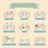 Тип велосипеда иллюстрация вектора