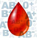 тип группы принципиальной схемы крови медицинский Стоковое Изображение RF