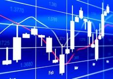 Товар, диаграмма валют торгуя Стоковые Фотографии RF