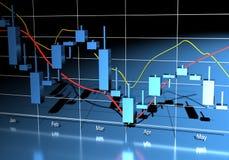 Товар, диаграмма валют торгуя Стоковая Фотография