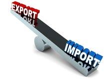 Торговый дефицит
