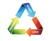 Треугольник жизни Стоковое Изображение RF