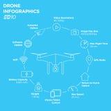 Трутень Quadcopter Infographic Стоковое Фото