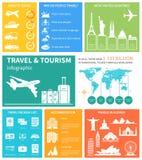 Туризм Infographic перемещения и мира вектор Стоковое Изображение RF