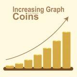 Увеличивая диаграмма золотого стога монетки, вектор концепции дела Стоковые Изображения RF