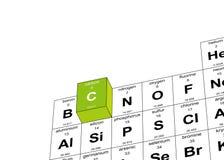 углерод Стоковое фото RF