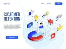 Удерживание клиента Маркетинг дела, клеймящ привлекает клиентов и увеличивает преданность покупателя Привлекательный вектор бренд бесплатная иллюстрация