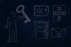 Укомплектуйте личным составом держать цифровой ключ рядом с электронной почтой текста уединения safebox и o Стоковые Изображения RF