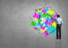 лук-порей коммерсантки дела brainstorming предпосылки смотря обдумывающ высокорослый думать вверх по белизне зрения визуализируя Стоковые Изображения