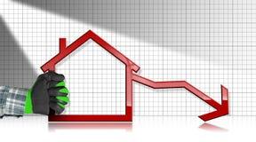 Уменьшая продажи недвижимости - диаграмма с домом стоковая фотография