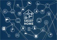 Умная предпосылка домашней автоматизации Соединенные умные домашние приборы любят телефон, умный вахта, таблетка Стоковые Изображения RF